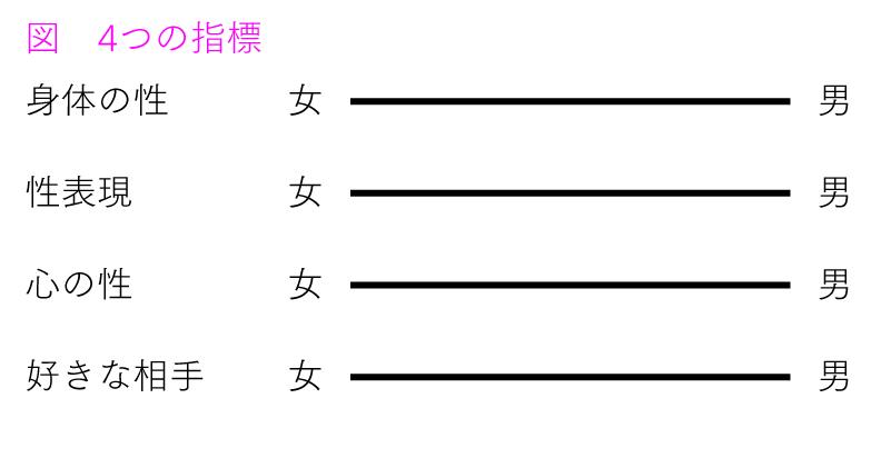 QA1-1図