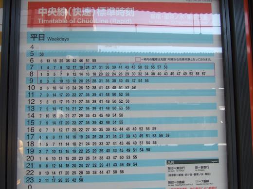 図1:JR東日本中央快速線中野駅の時刻表