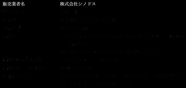 通信販売の法規(特定商取引法)に基づく表示