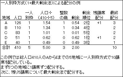 sugawara02