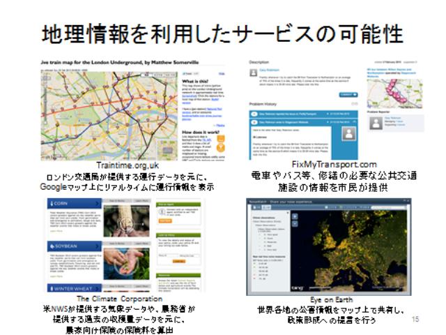 地理情報を利用したサービスの可能性