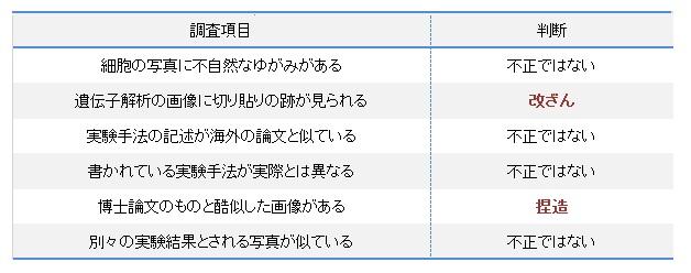 kayukawa-2