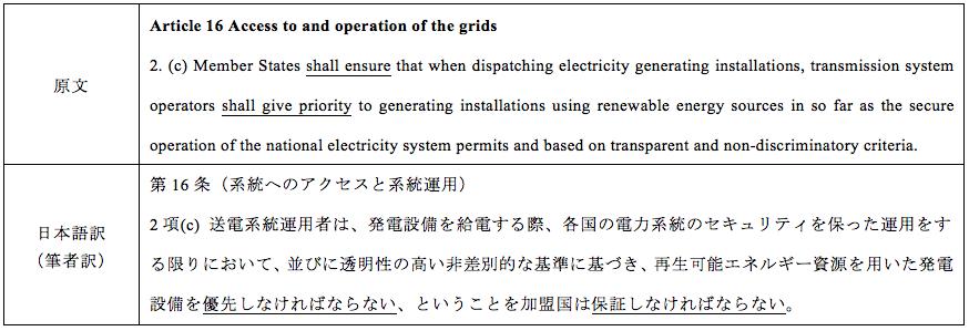 表1. RES指令2009_29_ECにおける優先給電条項
