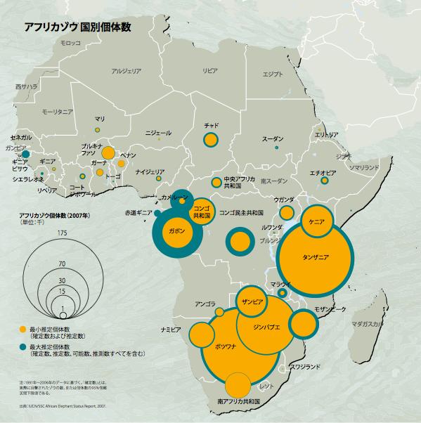 アフリカゾウ国別個体数(引用:国連環境計画2013)
