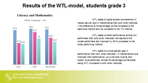 図 2 WTL モデルと ICT の利用比較 ソレントゥナ市 3 年生の国語・算数の事例 出所:当日の配布資料から