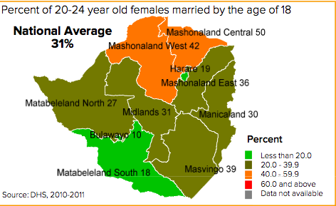 UNFPA Child Marriage Country Profileより抜粋