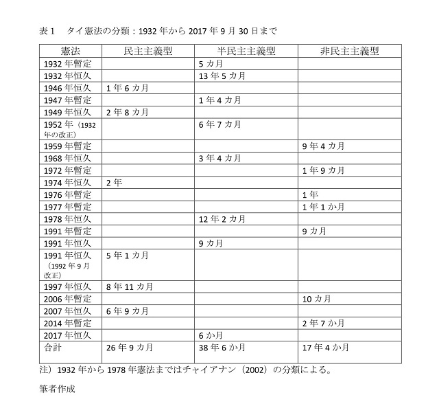 シノドス インラック裁判 外山文子 表1-1