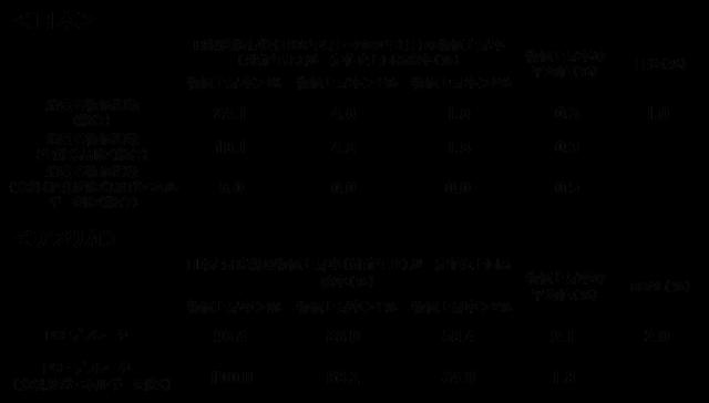 b4370d4e