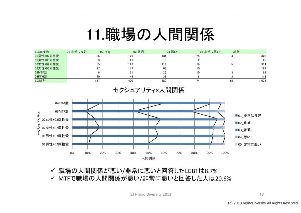 ICUスライド0018