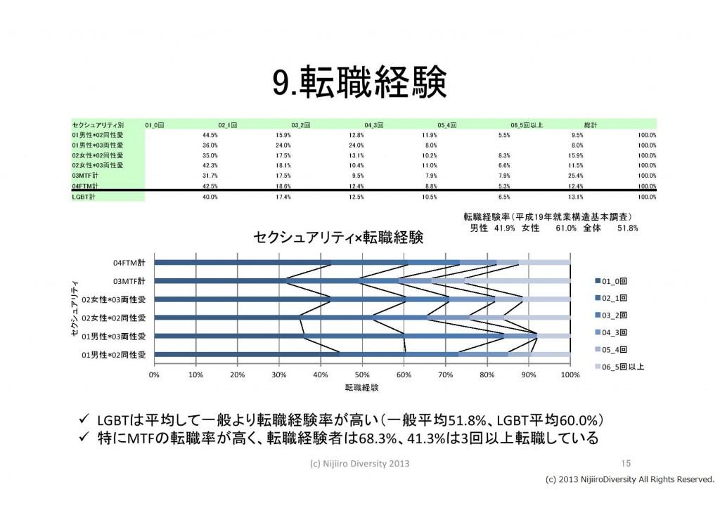 ICUスライド0015