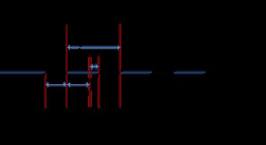 図2:停車時間と最小運転時隔