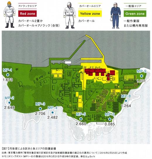 出典:『福島第一原発廃炉図鑑』176ページ