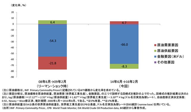%e5%9b%b3%e8%a1%a803
